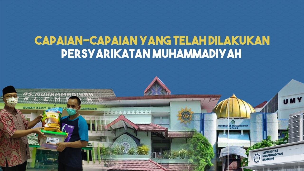 Capaian Archives   Cahaya Islam Berkemajuan